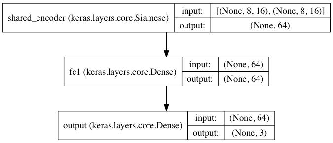 Examples - Keras Documentation